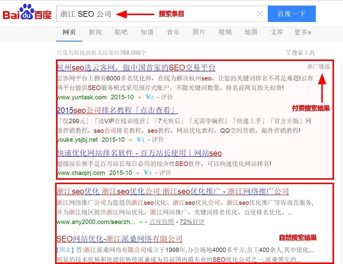 谷歌SEO原理